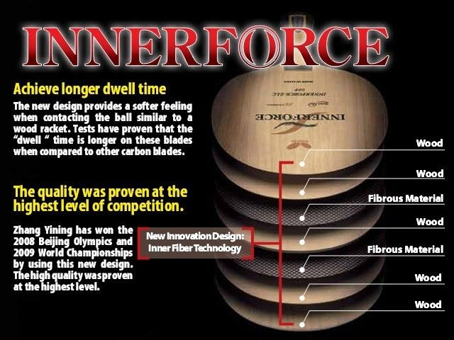 Butterfly InnerForce ALC Table Tennis blade (OFF)